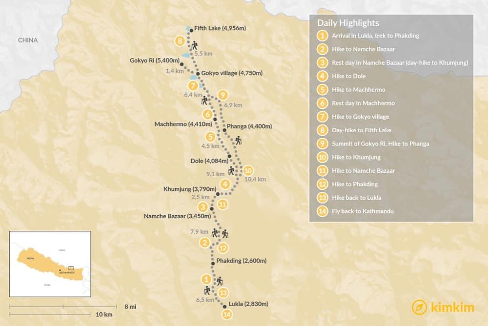 nepal hiking map Gokyo lakes